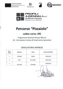 Graduatoria ammessi Pizzaiolo